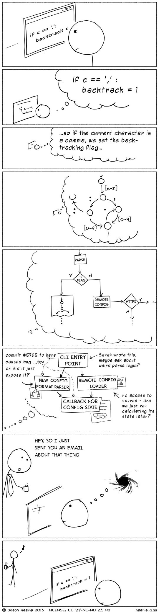 Never interrupt a programmer